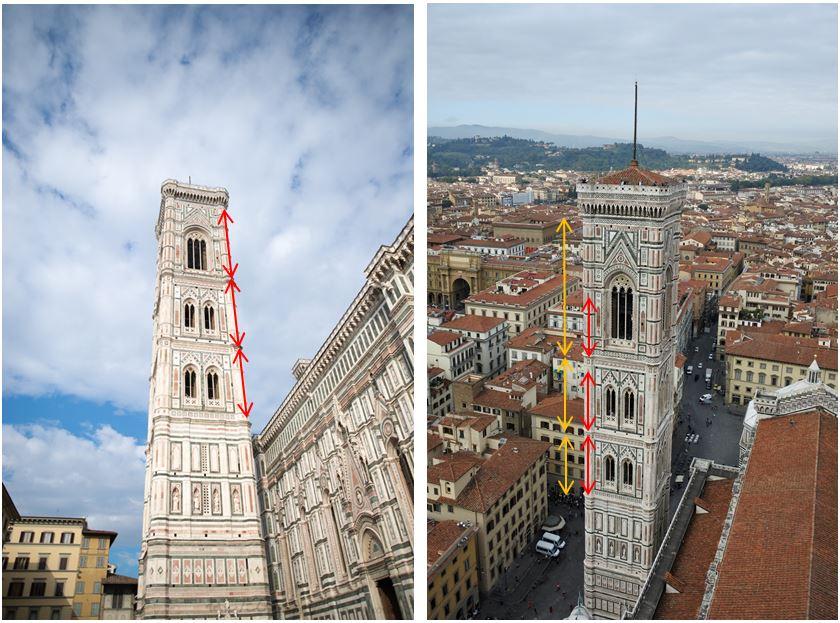 ジョットの鐘楼 サンタマリア・デル・フィオーレ 35mm f/5 1/1250s ISO100 (D610 Sigma 24-35mm f/2) 豆知識
